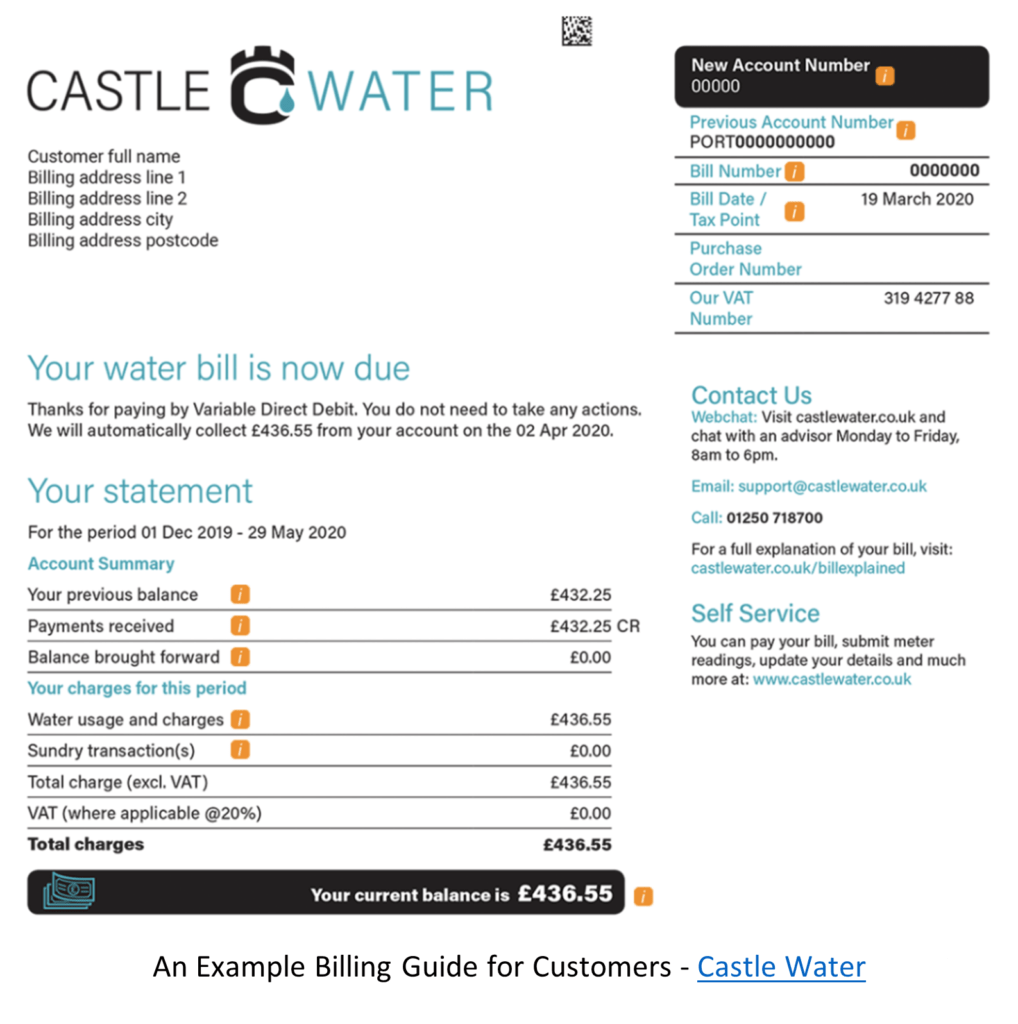Castle Water Bill